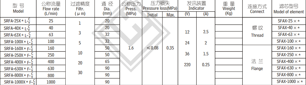 易赛诺 enterprise content manager system | Yisainuo CMS